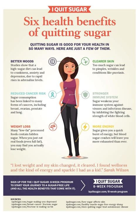 Benefits Of Detoxing From Sugar by Best 25 Sugar Health Ideas On Low Sugar Foods