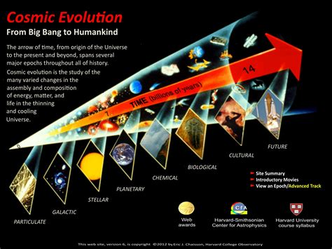 cosmic in books about cosmic evolution book