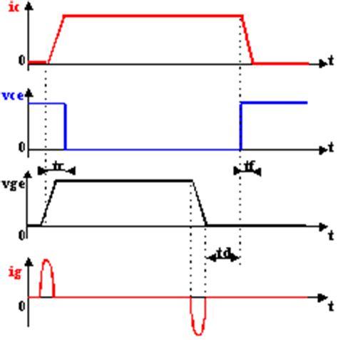 transistor igbt commutation aix marseille utilisation de l 233 nergie g 233 nie 233 lectrique