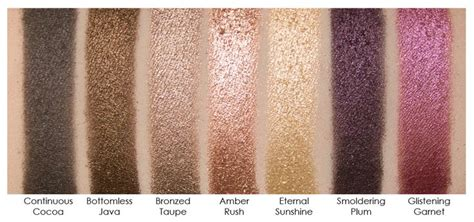 L Oreal Infallible Eyeshadow l oreal infallible eyeshadow swatches best eyeshadow iced latte and java