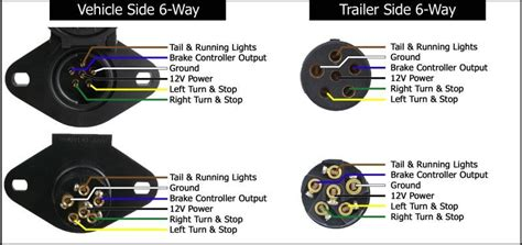 vehicle diagram trailer wiring diagram trailer