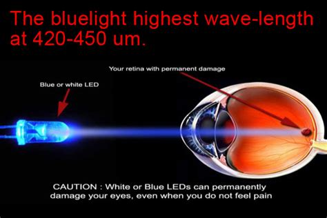 blue light eye damage blc petag ag blue light cut anti blue light anti