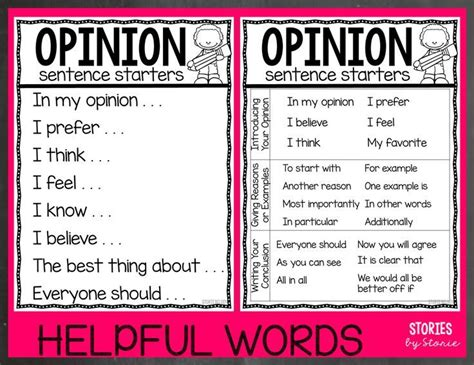 Opinion Essays by 25 Best Ideas About Opinion Writing Prompts On Opinion Writing Topics Breaker