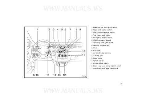 manual repair autos 2001 toyota prius instrument cluster toyota prius owners manual 2001