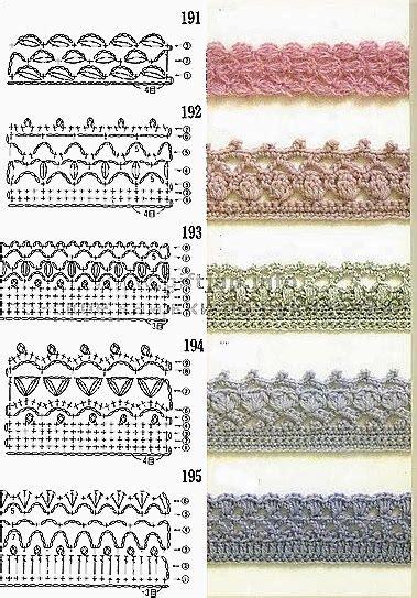 bordure all uncinetto per mensole pi 249 di 25 fantastiche idee su bordi all uncinetto su