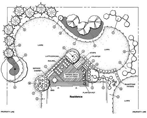 design blueprints blueprint confluence design build