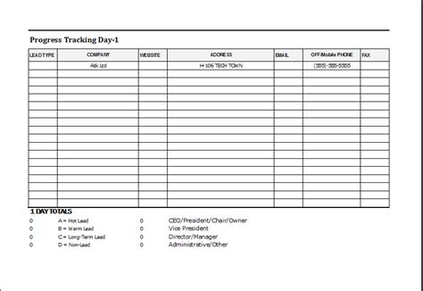 Employee Performance Tracking Spreadsheet Hashdoc Autos Post Tracking Student Progress Template
