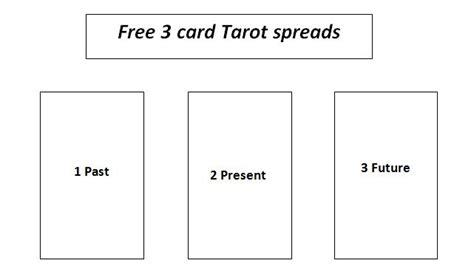 tarot card reading templates free free three card tarot reading