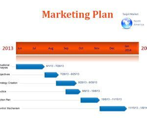 Marketing Plan Timeline Template Marketing Plan Template Powerpoint