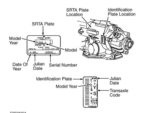 2000 Pontiac Grand Prix Gtp Engine Diagram