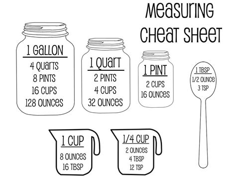 Download Free Kitchen Design Software measurement cheat sheet svg kitchen svg measurement svg