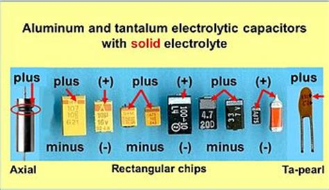 does tantalum capacitor polarity tantalum capacitor