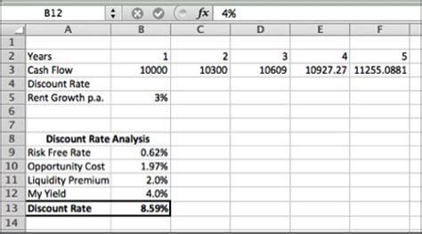 dividend discount model excel template 8 dividend discount model excel template dividend