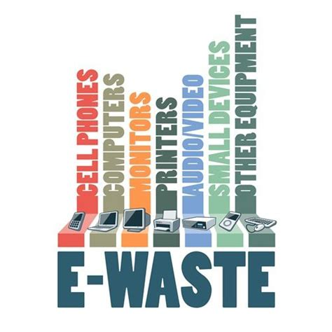 Waste Management Mattress Drop by Best 20 Electronic Recycling Ideas On