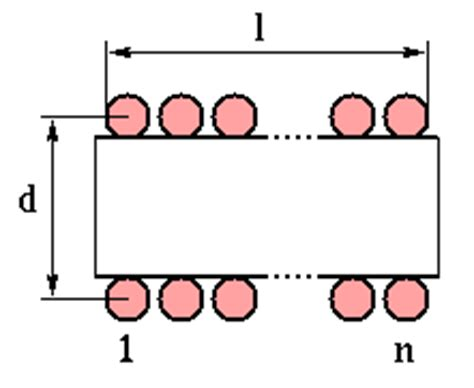 single layer inductor formula inductance calculation
