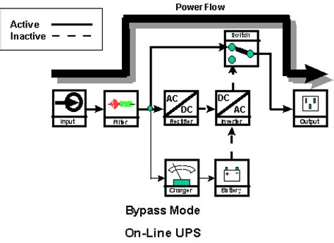 ups static byp switch diagram ups free engine image for