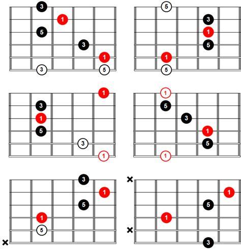 nuevos acordes de guitarra acordes de guitarra guitarmonia es
