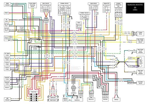cushman golf cart wiring diagram cushman trackster engine
