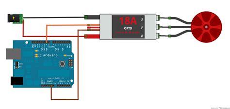 E Book Raspberry Pi Program A Drone dji esc and brushless motor