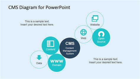 content management system templates content management system diagram for powerpoint slidemodel