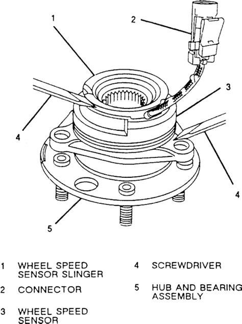 repair anti lock braking 1987 buick skylark regenerative braking repair guides anti lock brake system teves mark iv g iv system autozone com