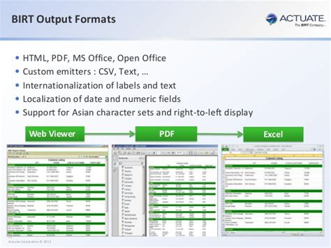 birt javascript format date creating data driven web apps with birt pierre richer