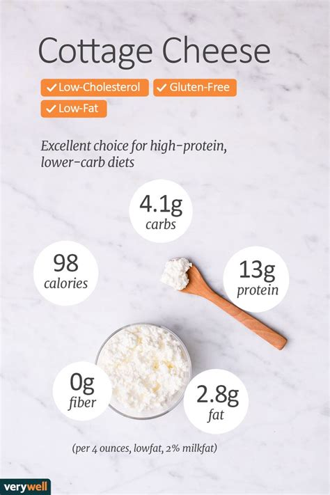 Cottage Cheese Nutritional Benefits by Cottage Cheese Nutrition Facts Calories Carbs And