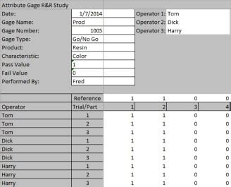 attribute gage r r setup and data entry