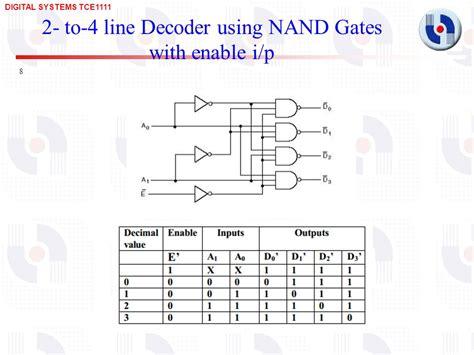 logic diagram of decoder logic diagram of 2 to 4 line decoder wiring diagram schemes