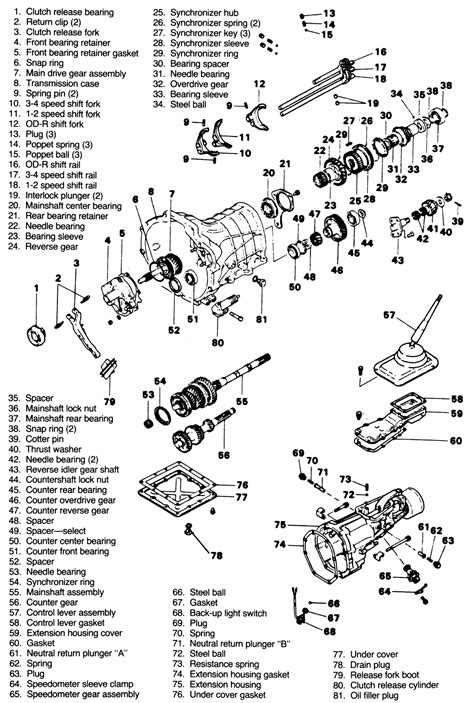 manual repair autos 1994 dodge colt transmission control repair guides manual transmission transmission