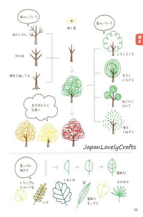 japanese pattern drafting books seasonal illustrations kamo japanese by japanlovelycrafts