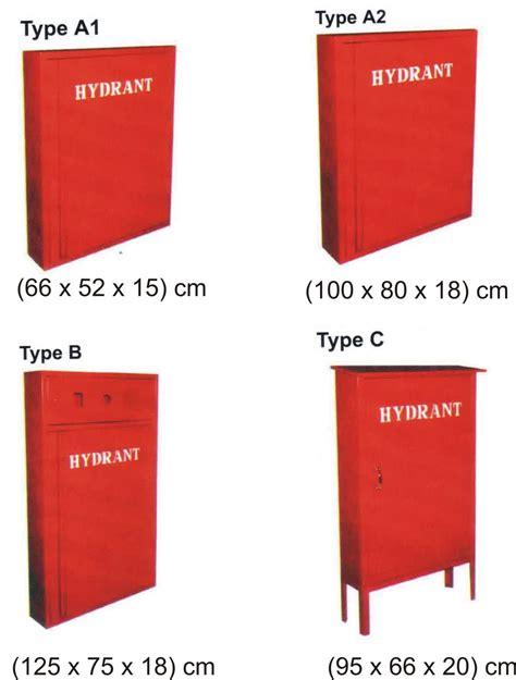 Box Hydrant Tipe A2 mandiri wijaya teknik box hydrant