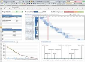 Free Excel Templates For Project Management by Project Management Spreadsheet Templates Haisume