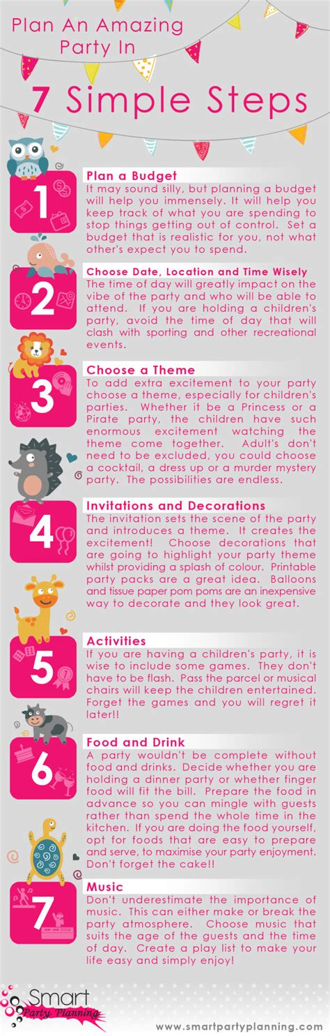steps to planning office party infographic how to plan a in 7 easy steps smart planning