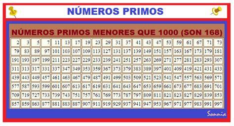 una lista de nmeros primos del 1 al 200 tu ayuda con las matem 225 ticas 3ro eso repaso