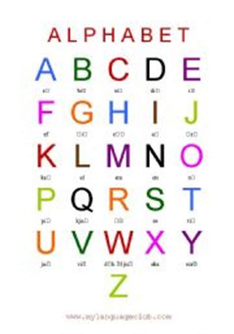 printable english alphabet pronunciation english teaching worksheets pronunciation