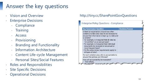 Creating A Practical And Consumable Sharepoint Governance Plan Sharepoint Governance Plan Template