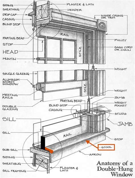 window stool and apron home depot stool detail report kleines projektverwaltungstool fr
