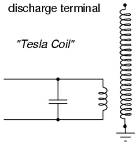 symbol for ignition coil tesla coil capacitor schematic diagram get free image about wiring diagram