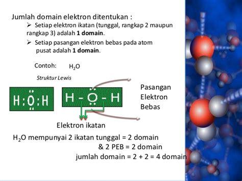 Jumlah Domain Elektron
