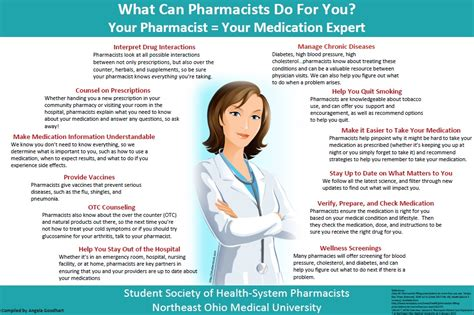 What Can I Do With A Pharmd And Mba by Community Pharmacists Play In Providing Preventive