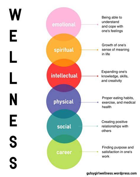 best wellness inspiration empowerment gutsy wellness