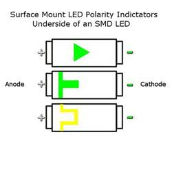 how to determine the polarity of an smd led