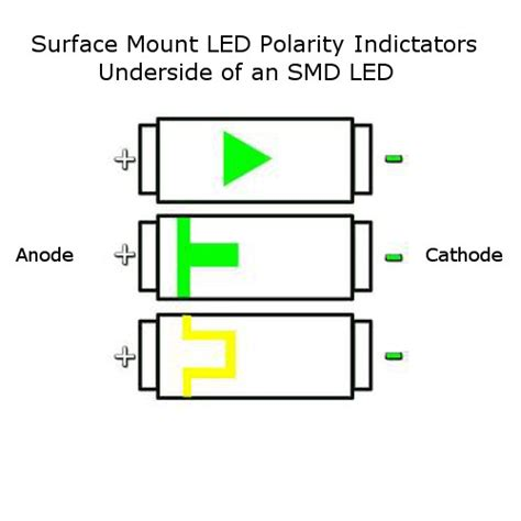 smd diode marking b3 how to determine the polarity of an smd led