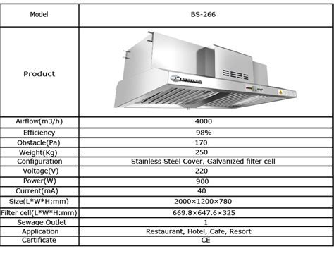 Commercial Kitchen Stainless Cooking Exhaust Chimney Hood