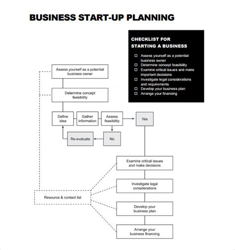 small business plan template free free small business proposal