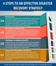 it backup plan template disaster recovery plan template disaster recovery checklist