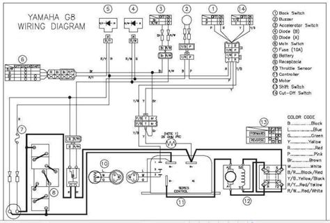 yamaha g14 gas golf cart wiring diagram efcaviation