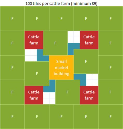 house layout anno 1404 image layout cattle png anno 1404 wiki