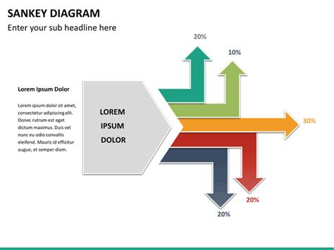 sankey diagram template powerpoint sankey diagram sketchbubble
